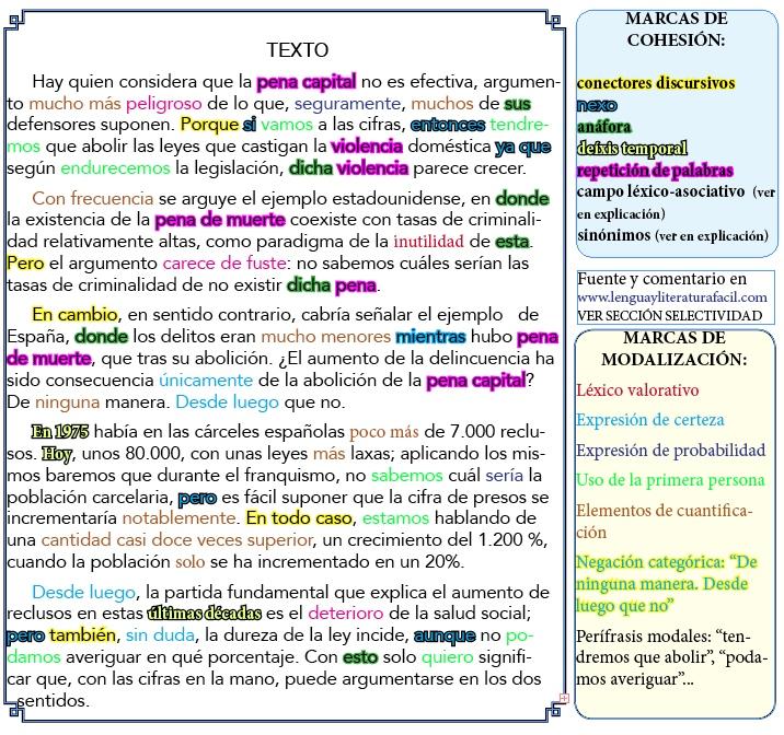 Examen De Selectividad Lengua Práctica Con Texto Argumentativo Lengua Y Literatura Fácil